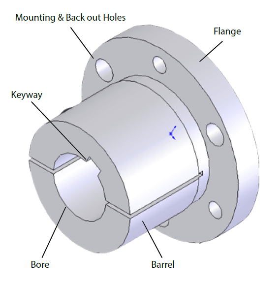 Split Taper Lock (ST) bushing for mounting sprocket to shaft from Tsubaki