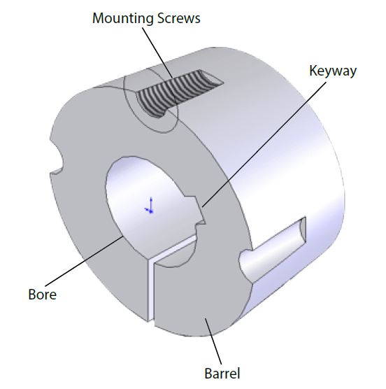 Taper Lock (TL) bushing for mounting sprocket to shaft from Tsubaki