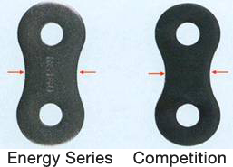 Energy Series link plates