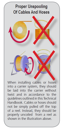proper unspooling of cables and hoses
