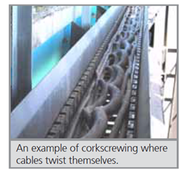 An example of corkscrewing cables